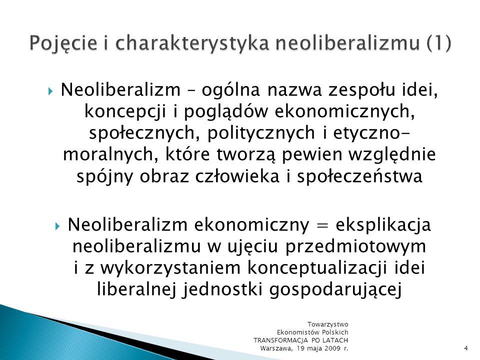 Pojęcie i charakterystyka neoliberalizmu (1)