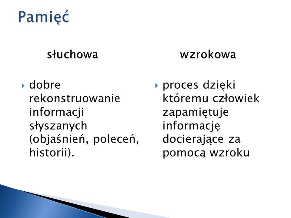 Pamięćsłuchowa. dobre rekonstruowanie informacji słyszanych (objaśnień, poleceń, historii). wzrokowa.