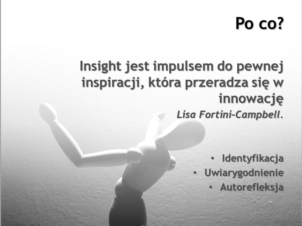 Po co Insight jest impulsem do pewnej inspiracji, która przeradza się w innowację. Lisa Fortini-Campbell.