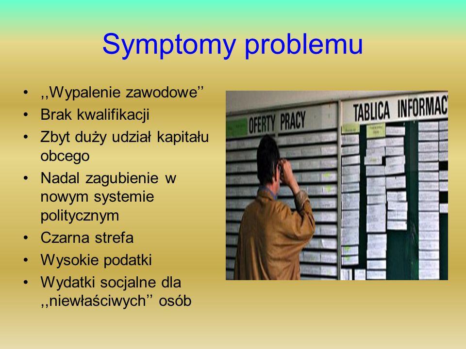 Symptomy problemu ,,Wypalenie zawodowe'' Brak kwalifikacji