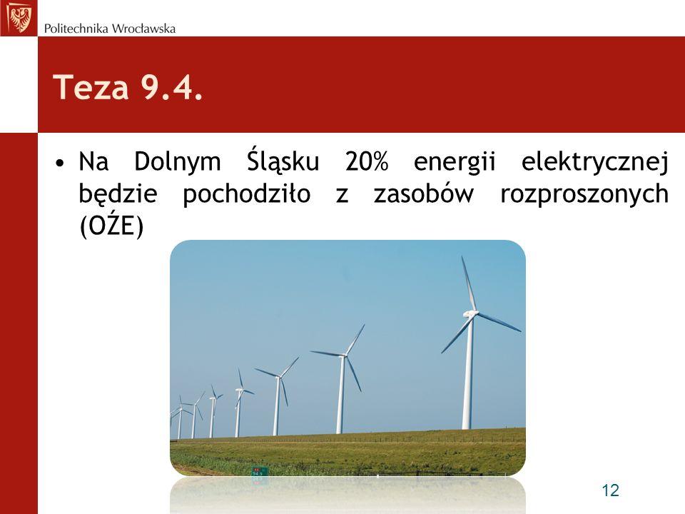 Teza 9.4. Na Dolnym Śląsku 20% energii elektrycznej będzie pochodziło z zasobów rozproszonych (OŹE)