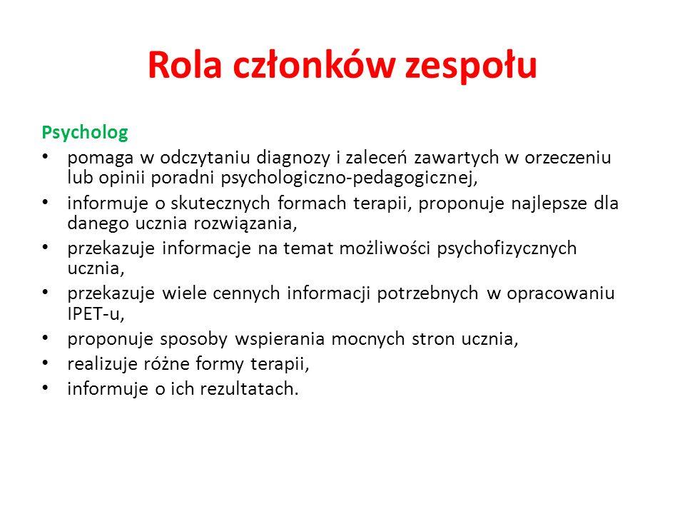 Rola członków zespołu Psycholog
