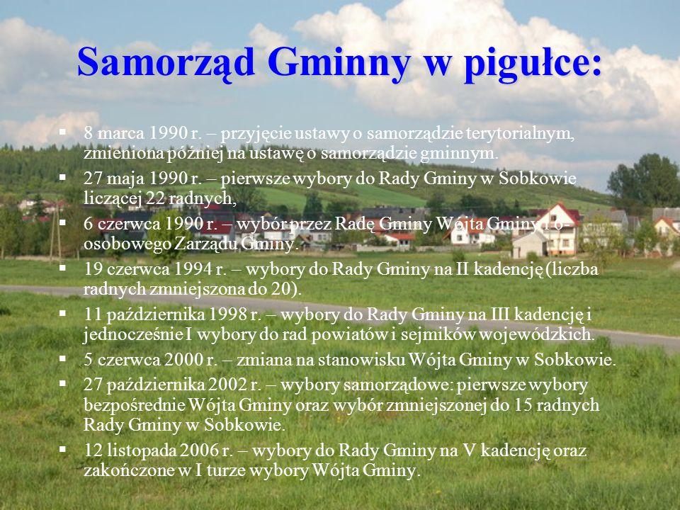 Samorząd Gminny w pigułce: