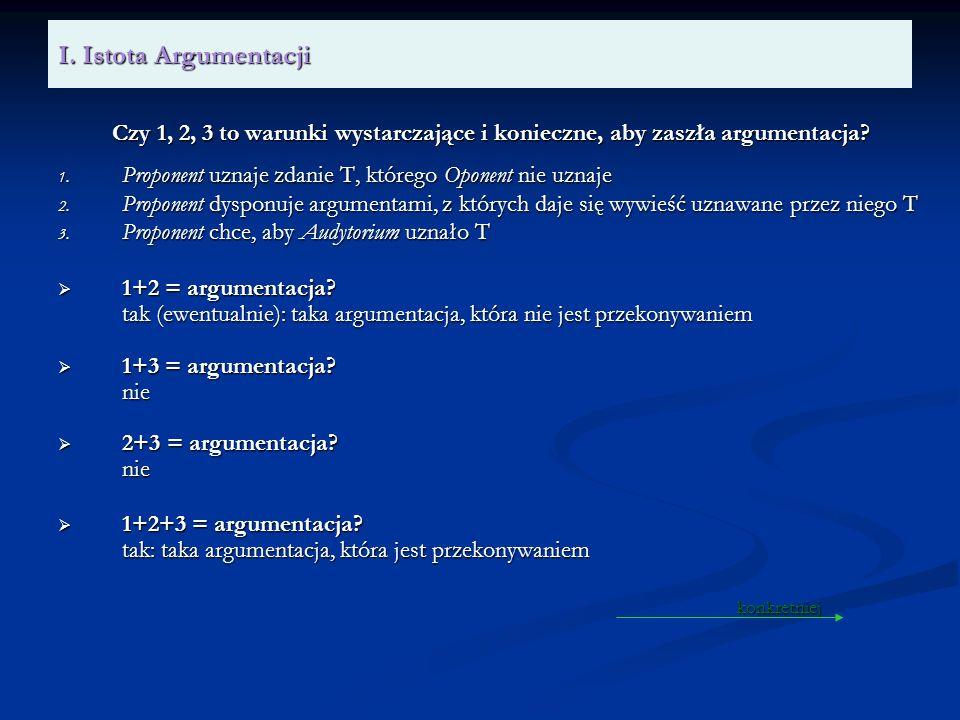 I. Istota Argumentacji Czy 1, 2, 3 to warunki wystarczające i konieczne, aby zaszła argumentacja