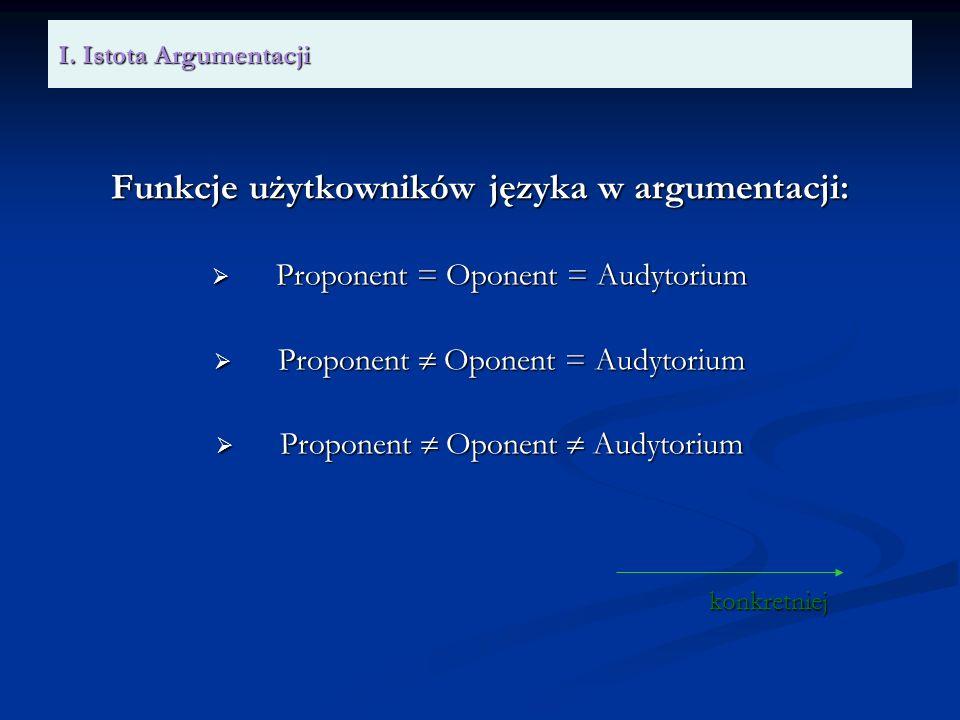Funkcje użytkowników języka w argumentacji: