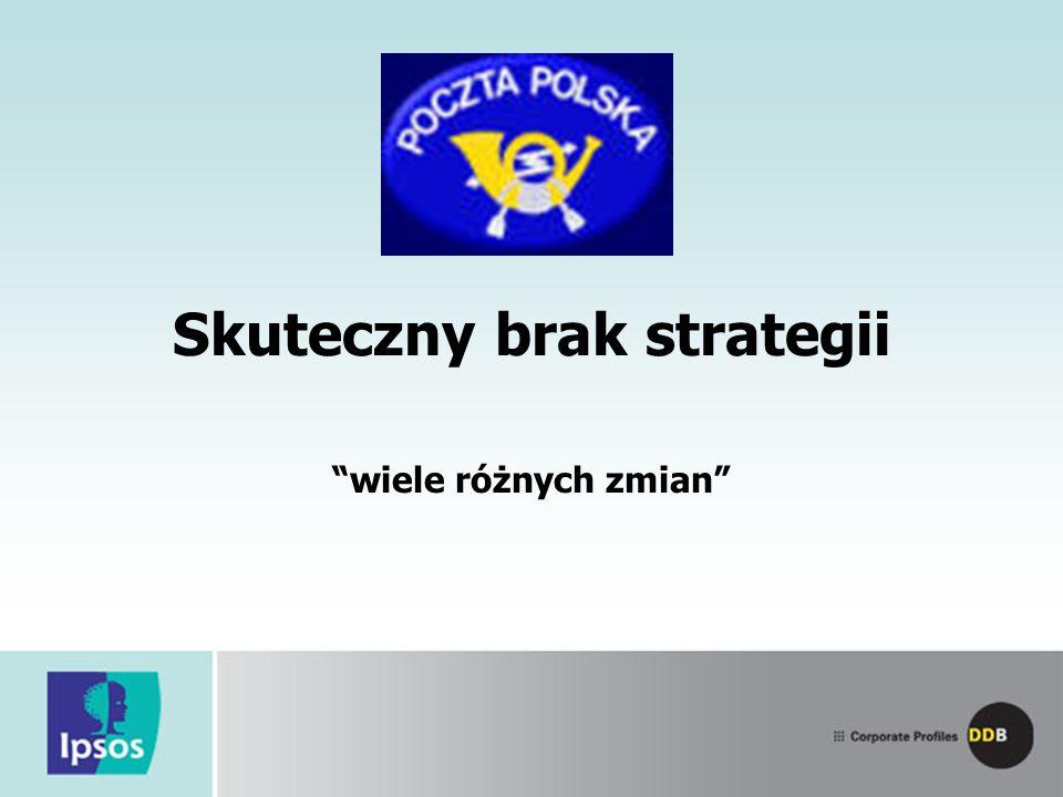 Skuteczny brak strategii