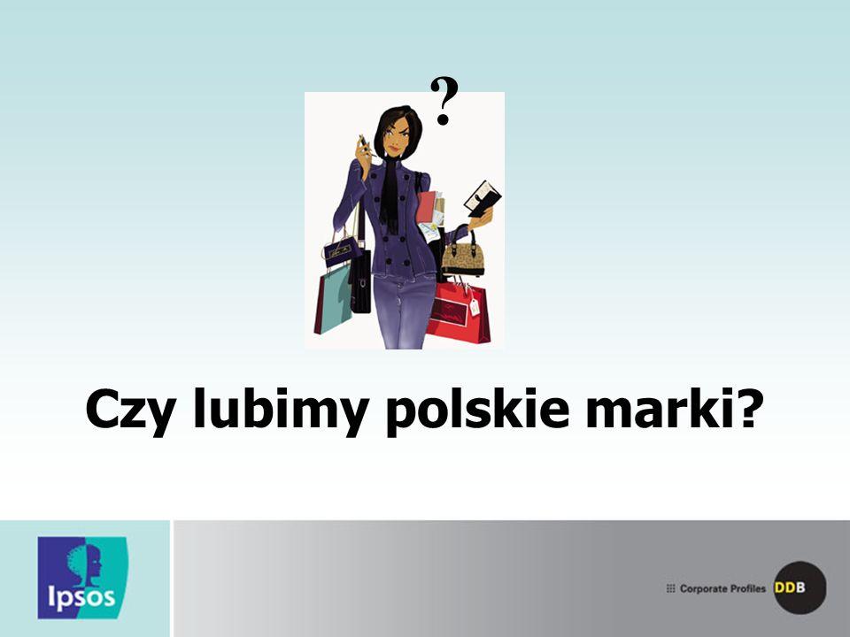 Czy lubimy polskie marki
