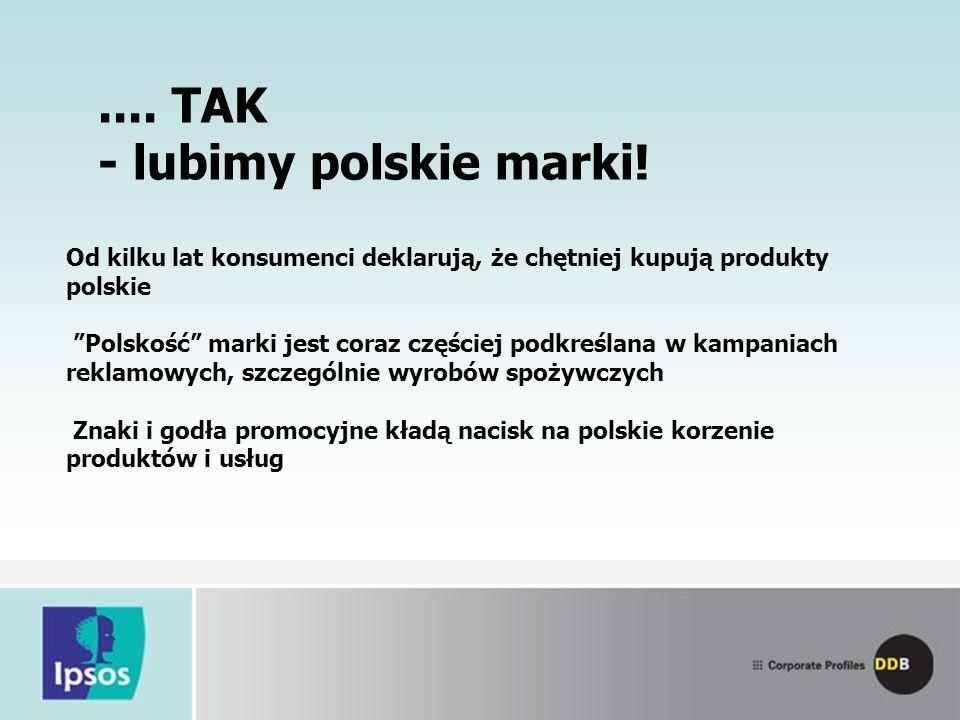 .... TAK - lubimy polskie marki!
