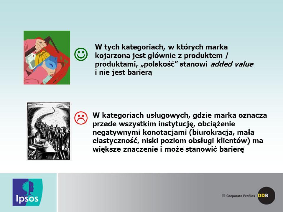 """W tych kategoriach, w których marka kojarzona jest głównie z produktem / produktami, """"polskość stanowi added value i nie jest barierą"""