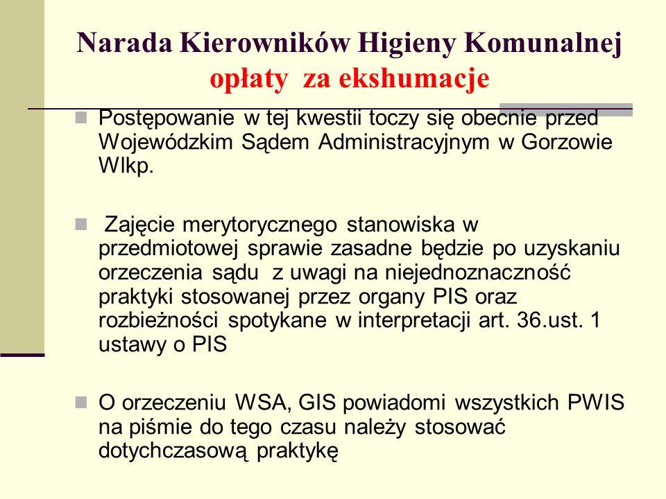 Narada Kierowników Higieny Komunalnej opłaty za ekshumacje