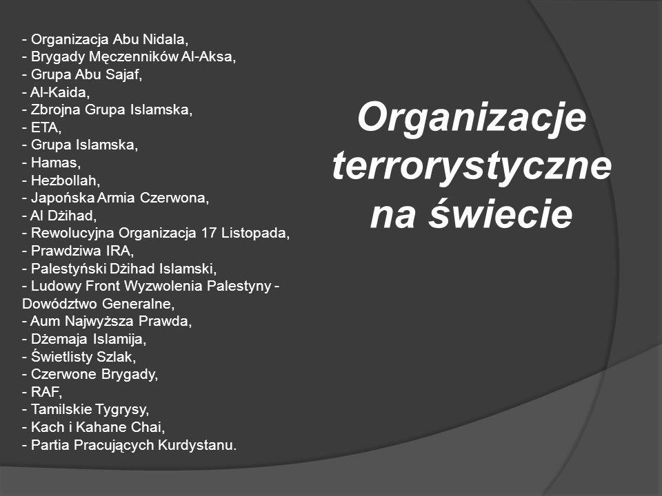 Organizacje terrorystyczne na świecie