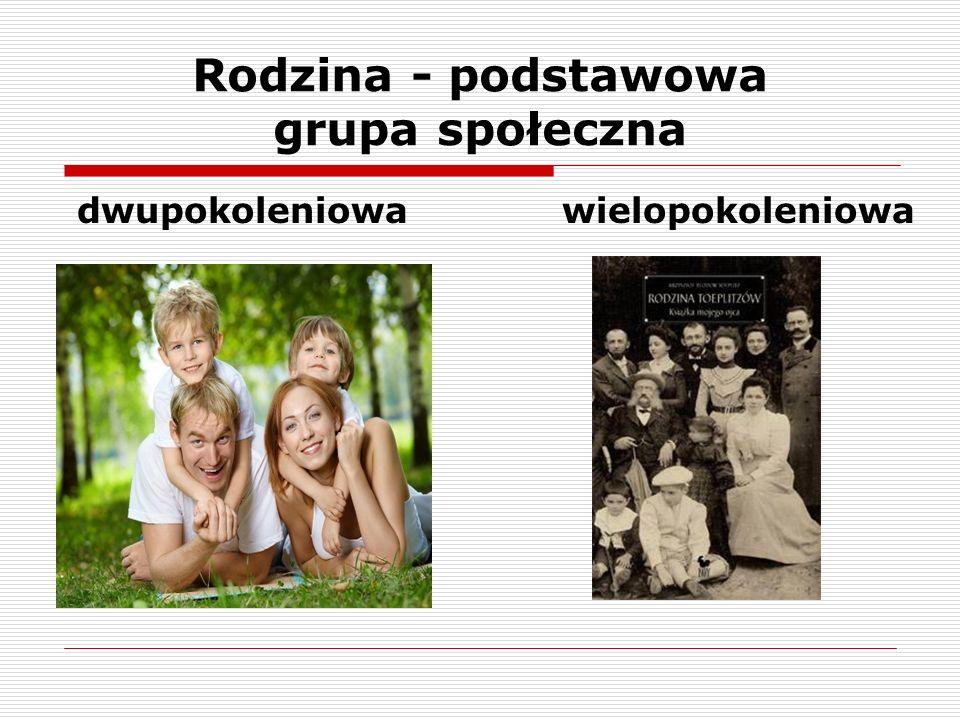 Rodzina - podstawowa grupa społeczna