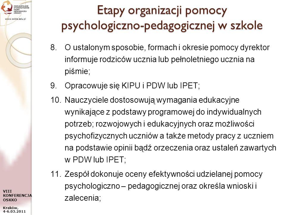 Etapy organizacji pomocy psychologiczno-pedagogicznej w szkole