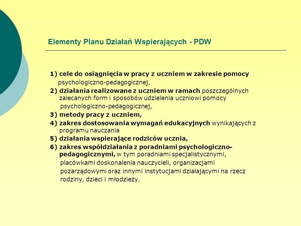 Elementy Planu Działań Wspierających - PDW