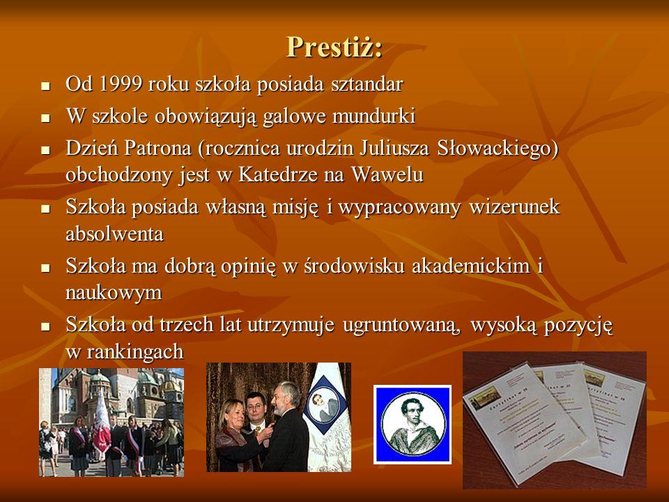Prestiż: Od 1999 roku szkoła posiada sztandar