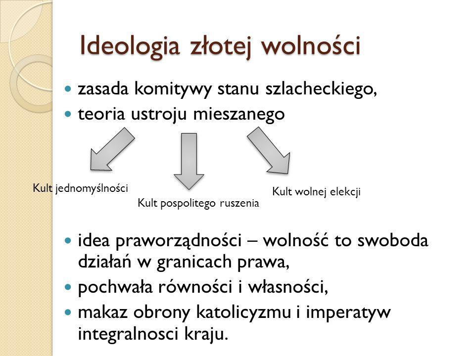 Ideologia złotej wolności