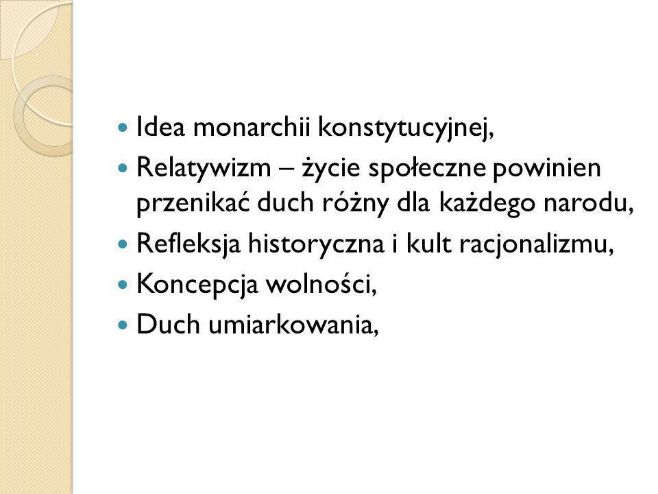 Idea monarchii konstytucyjnej,