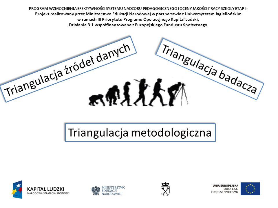 Triangulacja źródeł danych Triangulacja badacza
