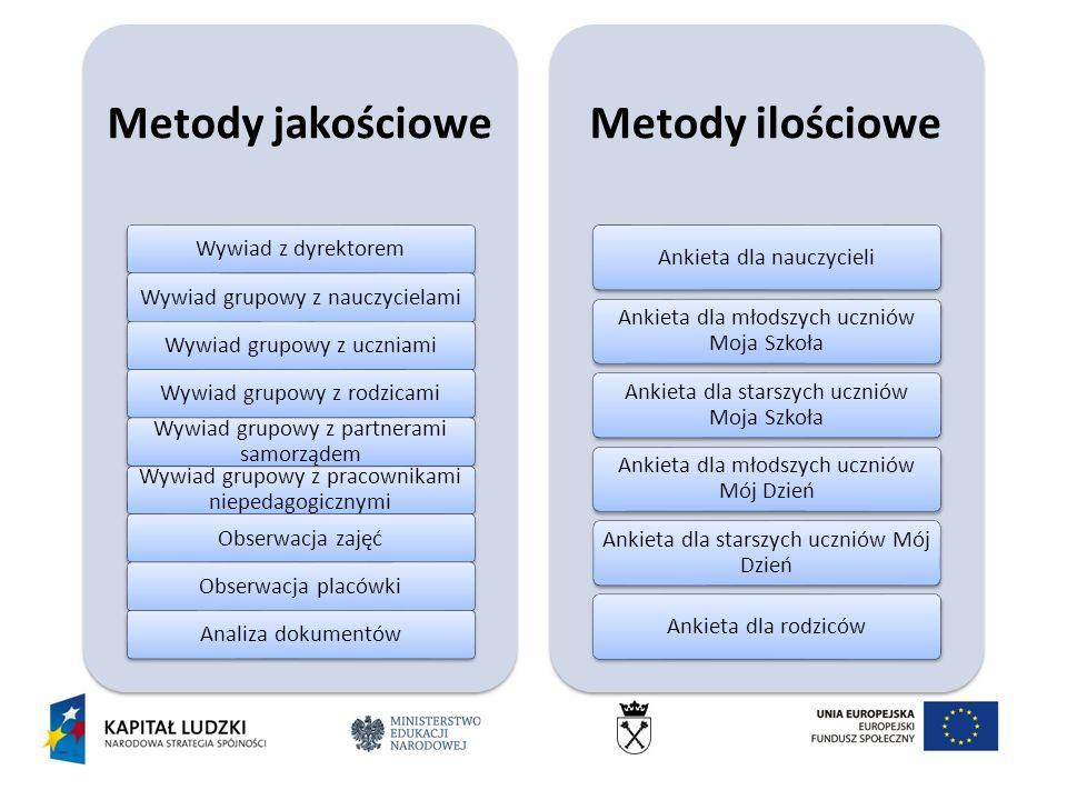 Metody jakościowe Metody ilościowe