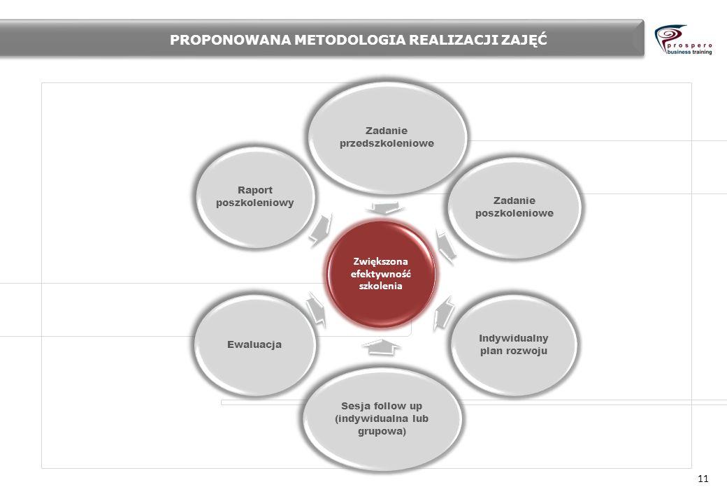 PROPONOWANA METODOLOGIA REALIZACJI ZAJĘĆ