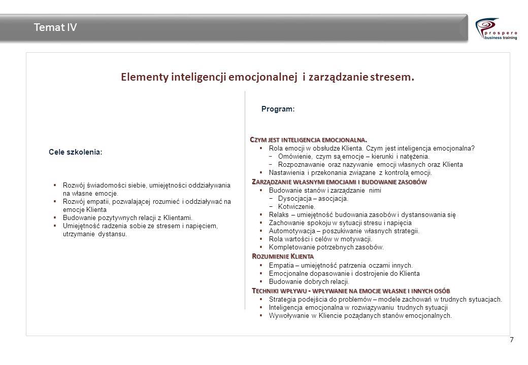 Elementy inteligencji emocjonalnej i zarządzanie stresem.