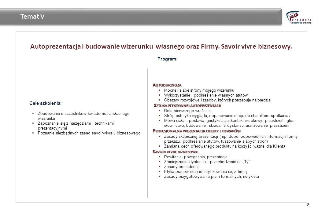 Temat V Autoprezentacja i budowanie wizerunku własnego oraz Firmy. Savoir vivre biznesowy. Program:
