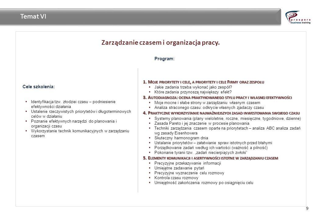 Zarządzanie czasem i organizacja pracy.