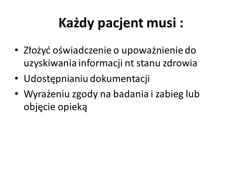 Każdy pacjent musi :Złożyć oświadczenie o upoważnienie do uzyskiwania informacji nt stanu zdrowia. Udostępnianiu dokumentacji.