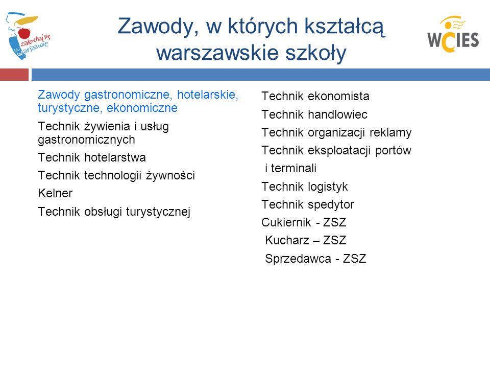 Zawody, w których kształcą warszawskie szkoły