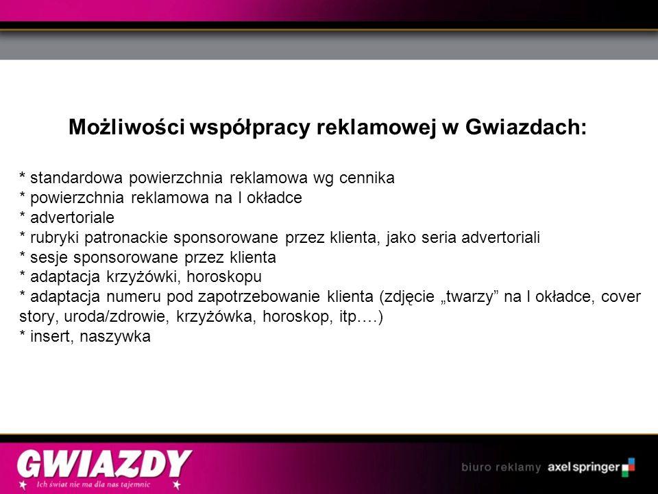 Możliwości współpracy reklamowej w Gwiazdach: