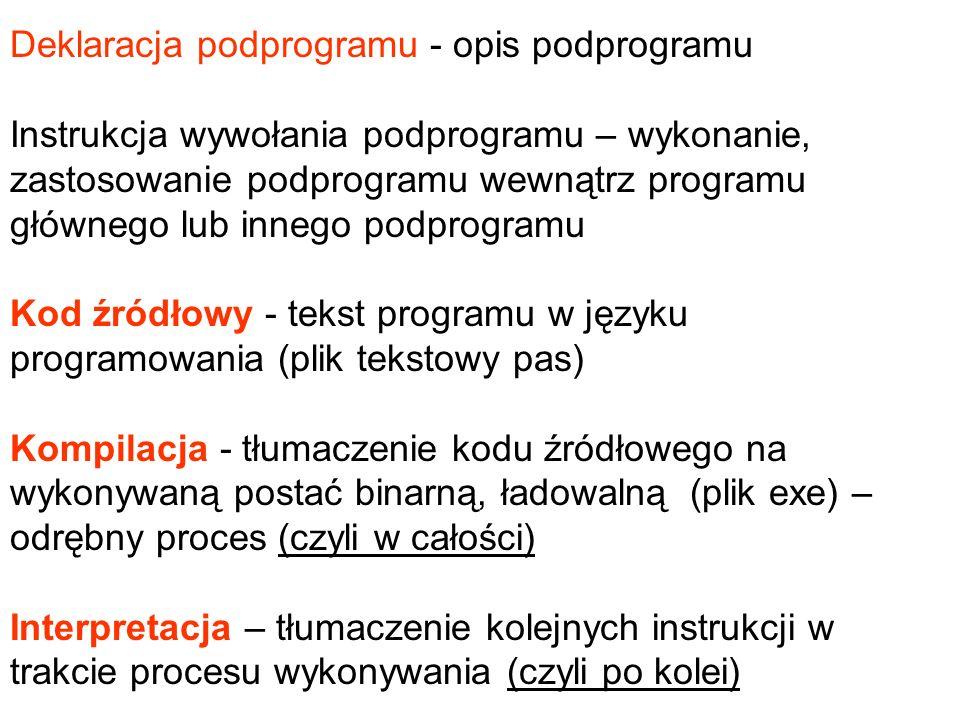Deklaracja podprogramu - opis podprogramu
