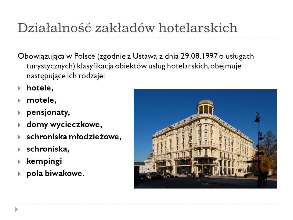 Działalność zakładów hotelarskich
