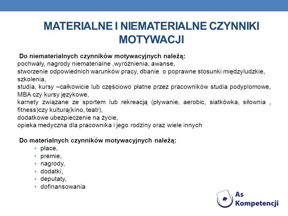 Materialne i niematerialne czynniki motywacji