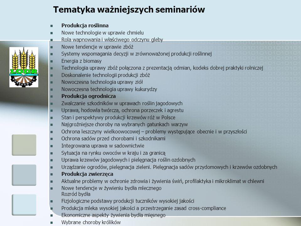 Tematyka ważniejszych seminariów