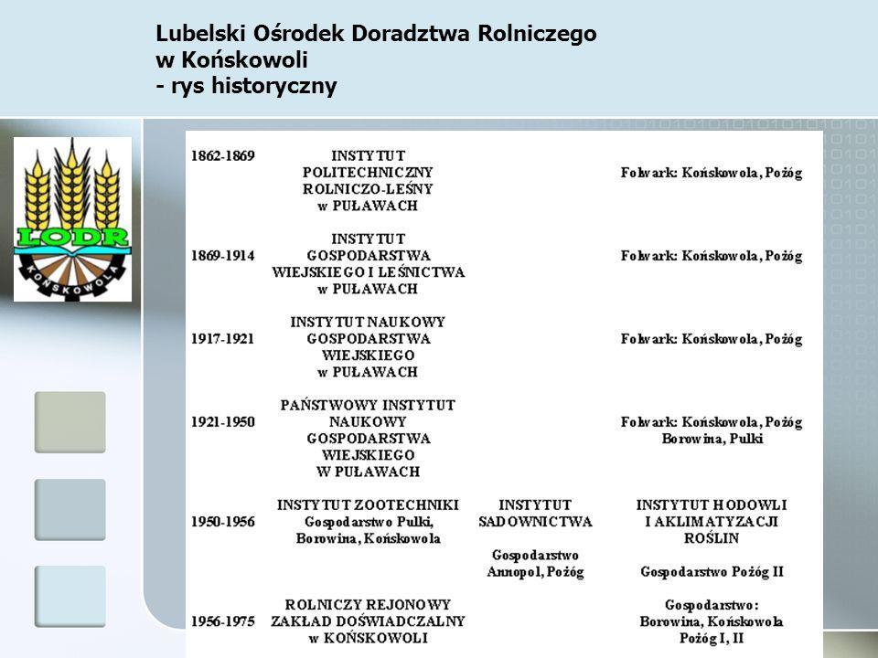 Lubelski Ośrodek Doradztwa Rolniczego w Końskowoli - rys historyczny
