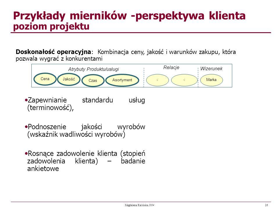 Przykłady mierników -perspektywa klienta poziom projektu