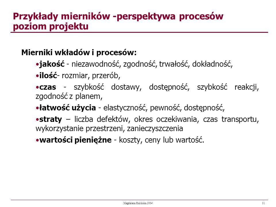 Przykłady mierników -perspektywa procesów poziom projektu