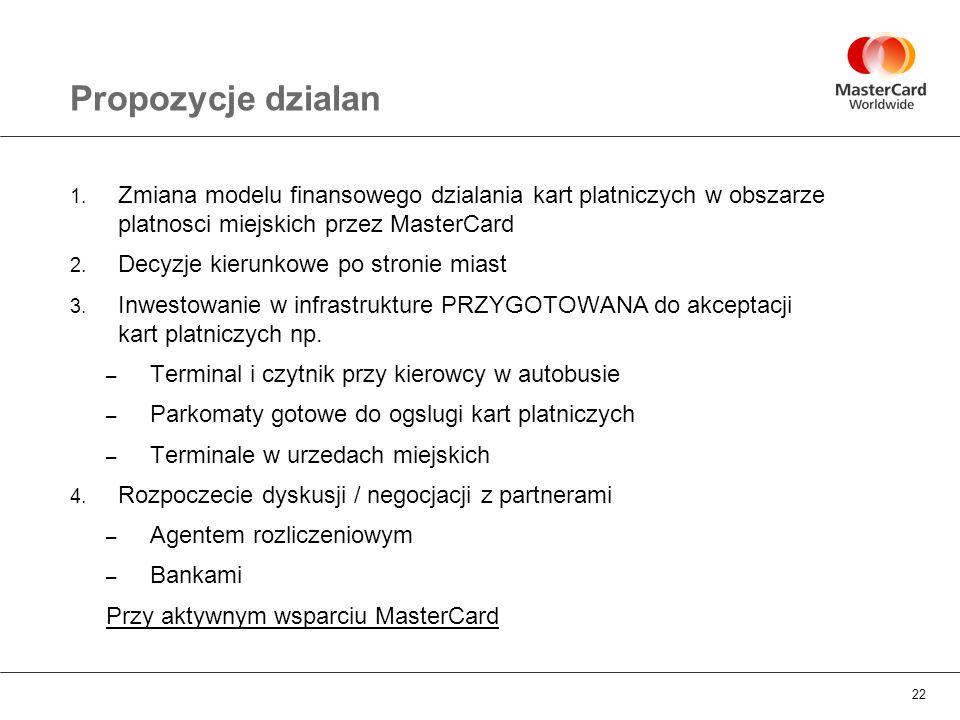 Propozycje dzialan Zmiana modelu finansowego dzialania kart platniczych w obszarze platnosci miejskich przez MasterCard.