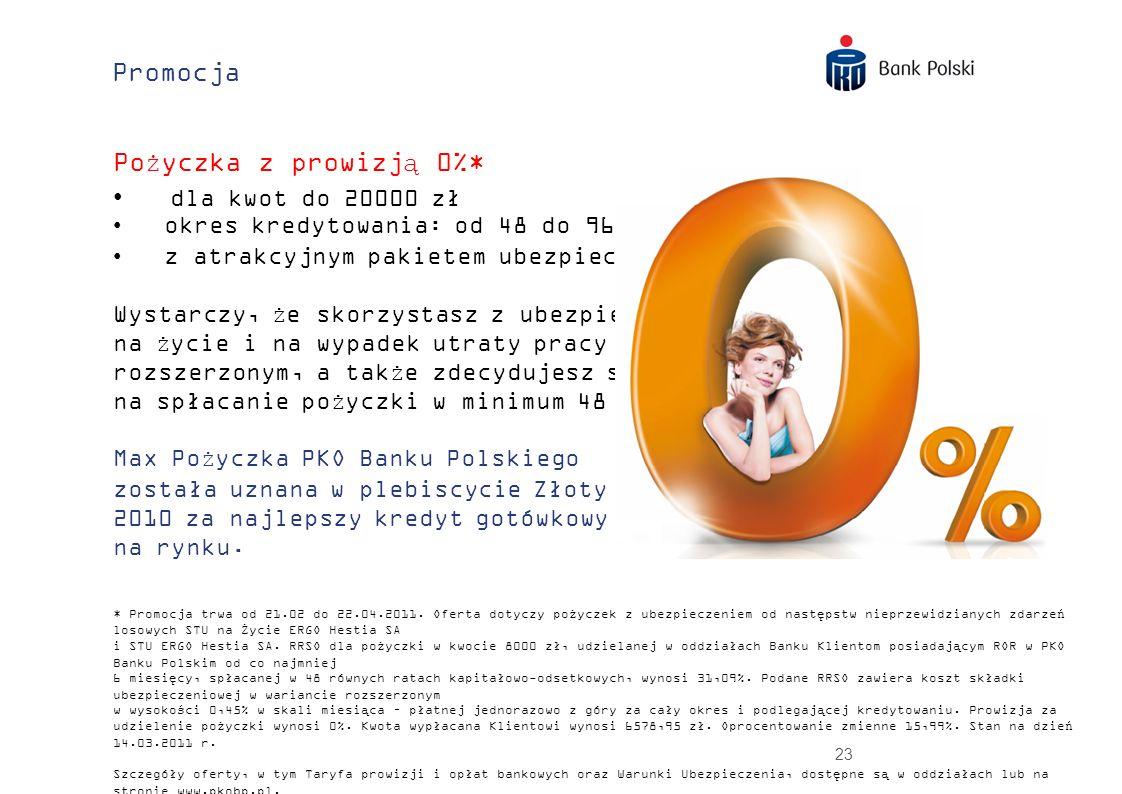 Promocja Pożyczka z prowizją 0%* dla kwot do 20000 zł