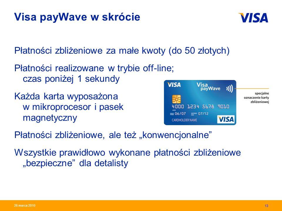 Visa payWave w skrócie Płatności zbliżeniowe za małe kwoty (do 50 złotych) Płatności realizowane w trybie off-line; czas poniżej 1 sekundy.