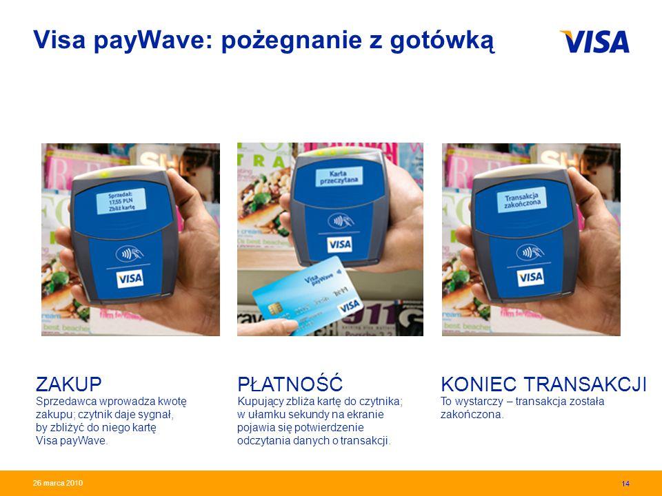 Visa payWave: pożegnanie z gotówką