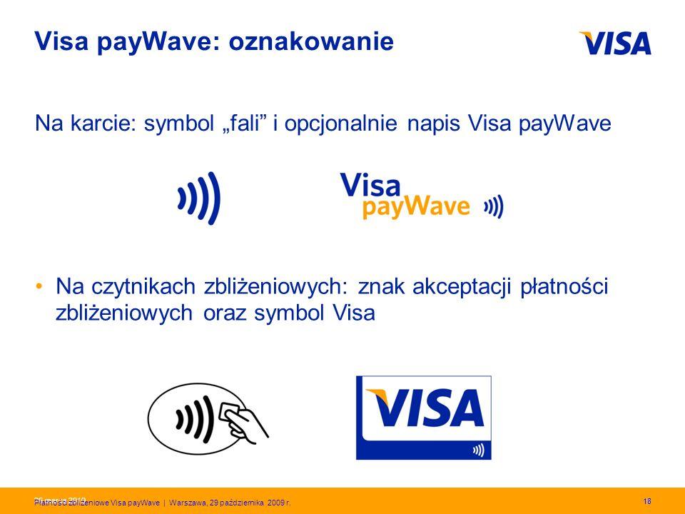 Visa payWave: oznakowanie