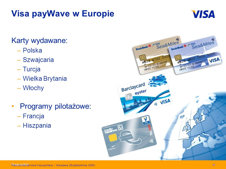 Visa payWave w Europie Karty wydawane: Programy pilotażowe: Polska