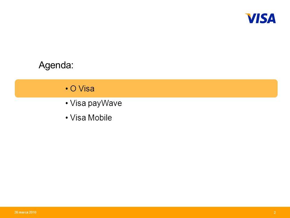 Agenda: O Visa Visa payWave Visa Mobile 26 marca 2010