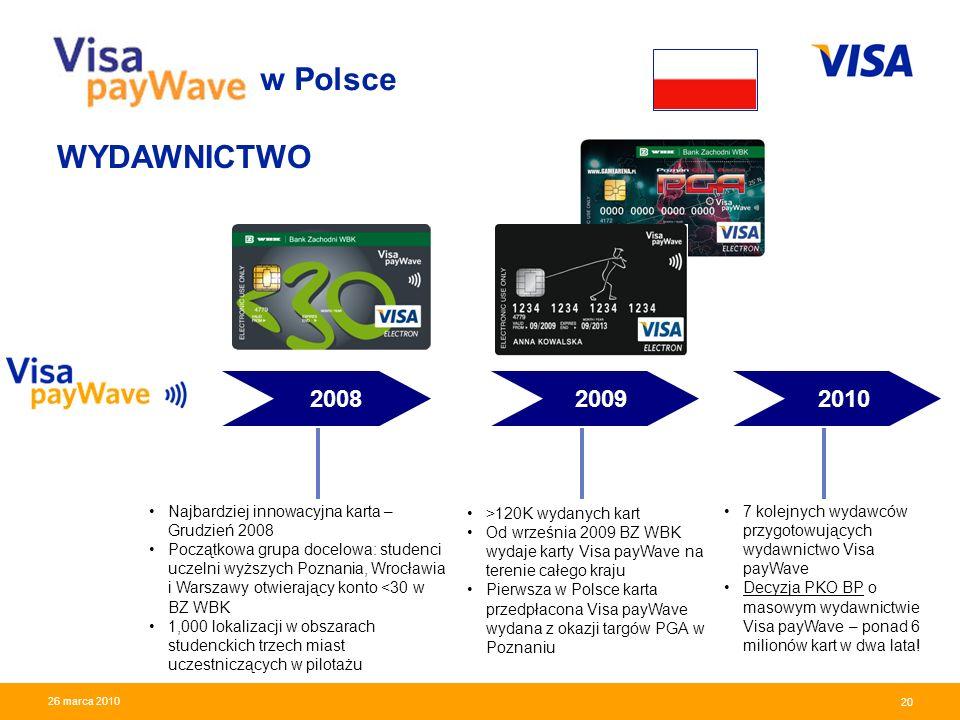w Polsce WYDAWNICTWO 2008 2009 2010 Issuance