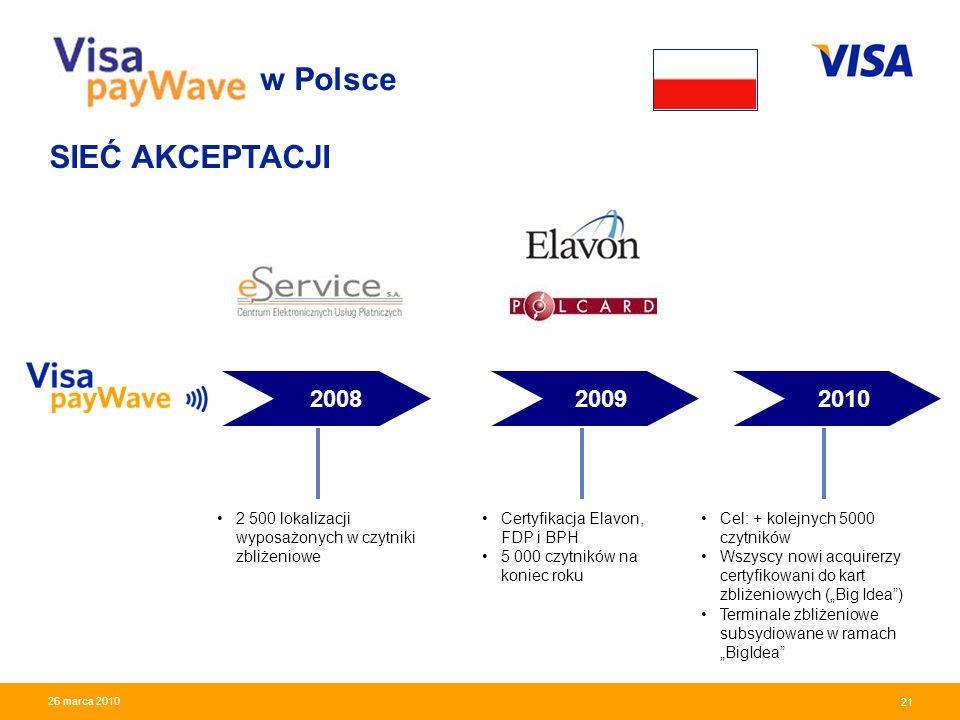 w Polsce SIEĆ AKCEPTACJI 2008 2009 2010