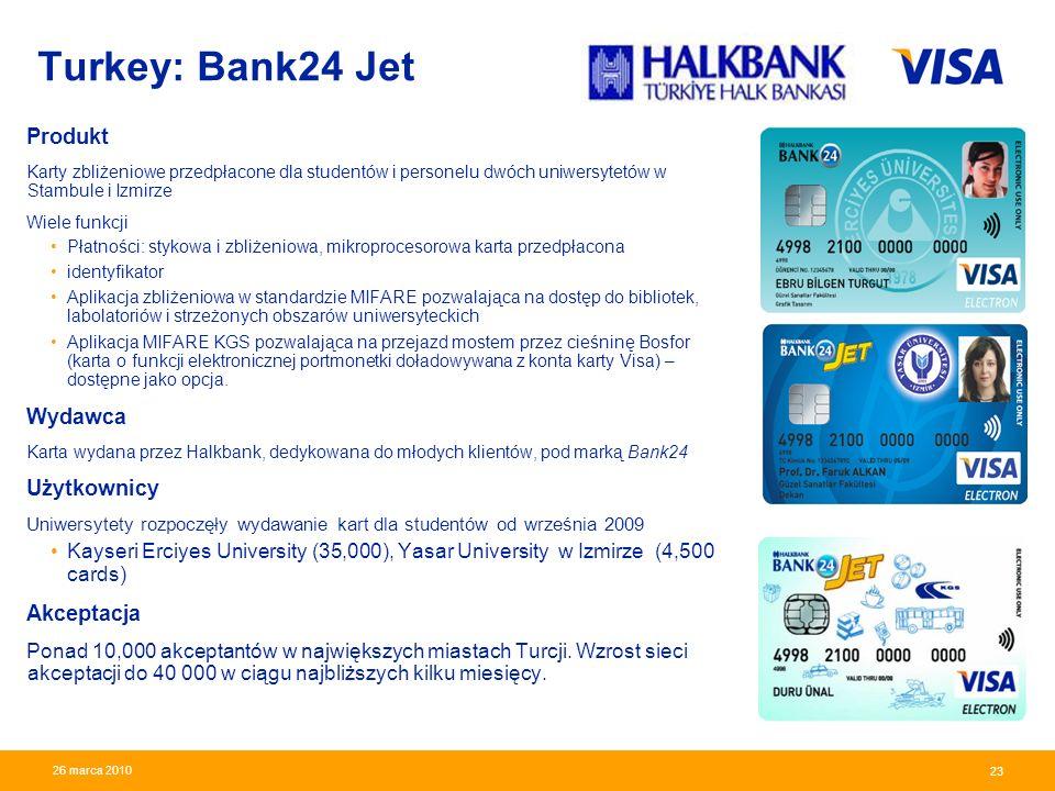 Turkey: Bank24 Jet Produkt Wydawca Użytkownicy Akceptacja