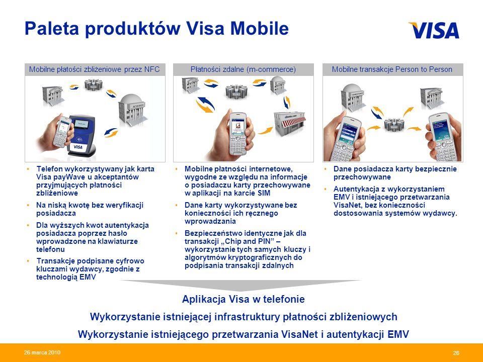 Paleta produktów Visa Mobile