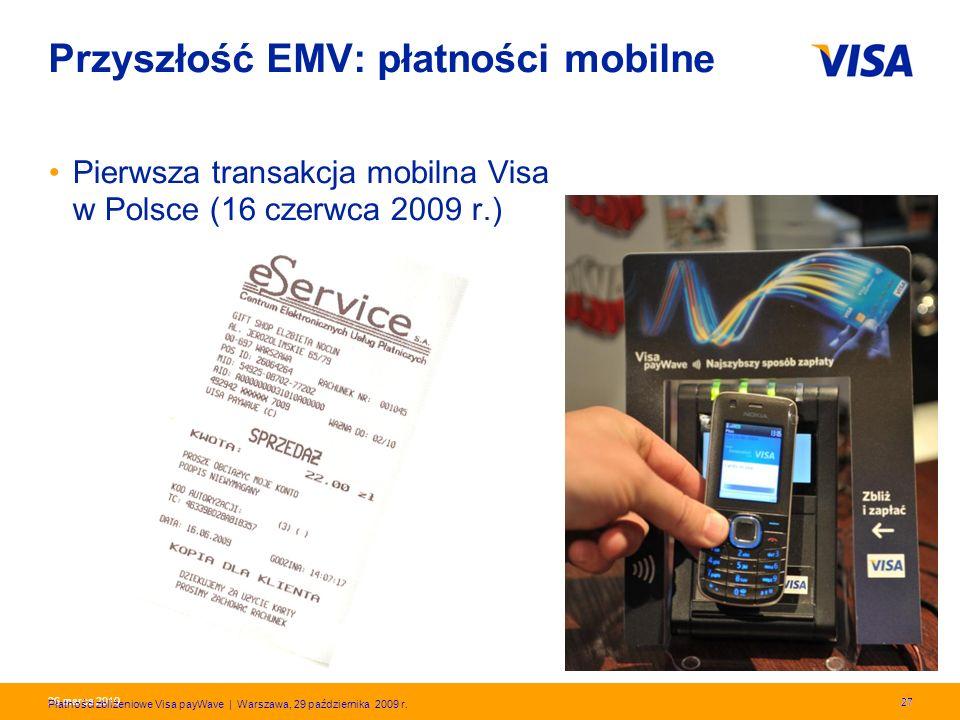 Przyszłość EMV: płatności mobilne