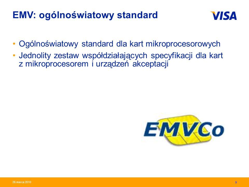 EMV: ogólnoświatowy standard